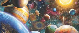 Чакры и планеты: взаимосвязь, значение и астрология